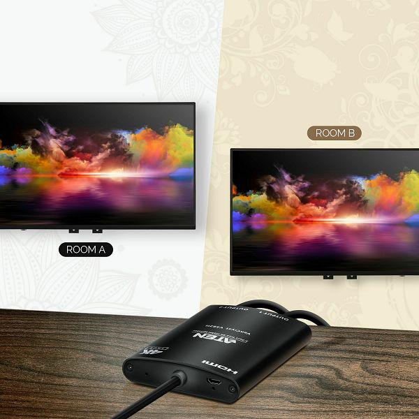 2-Port True 4K HDMI Splitter