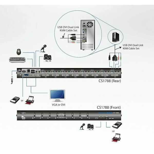 Aten CS1788, 8-Port USB DVI Dual Link KVM Switch