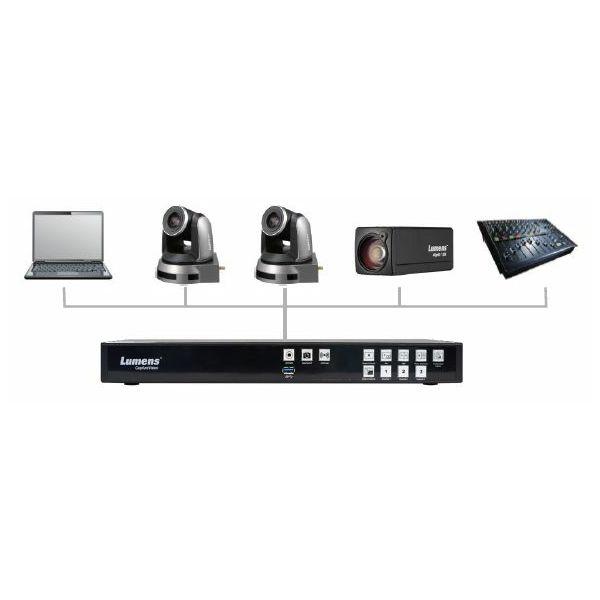 Naprava za snemanje in distribucijo predavanj, sestankov ali dogodkov, LUMENS LC200