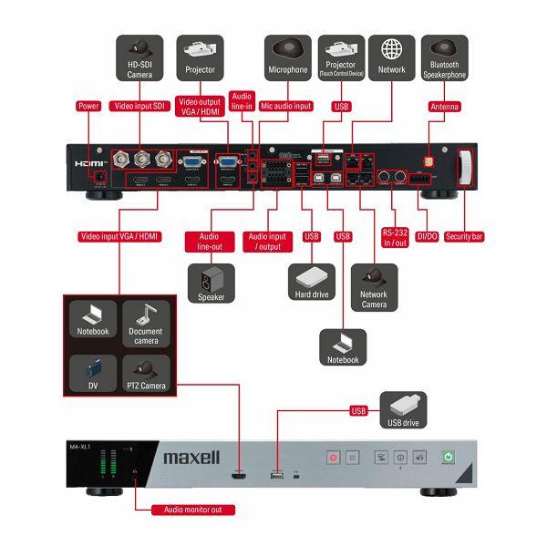 Naprava za snemanje in distribucijo predavanj, sestankov ali dogodkov. MAXELL MA-XL 1